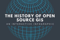 The history of open source GIS blog post thumbnail