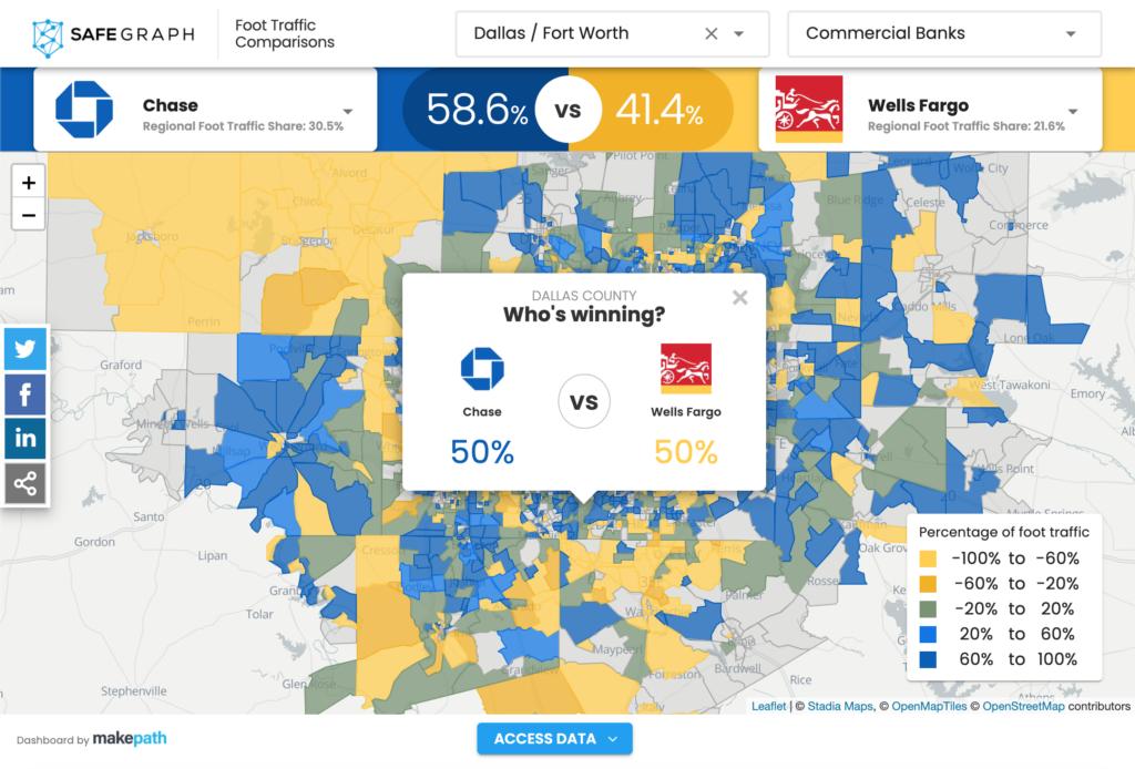 Chase vs Wells Fargo Dashboard