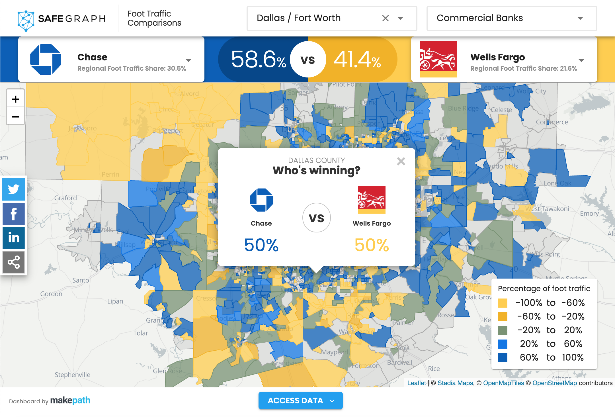 Chase vs Wells Fargo Dashboard