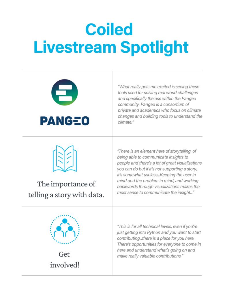 Coiled Livestream Spotlight